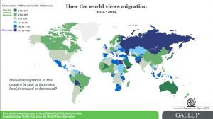 gallup-world-migration