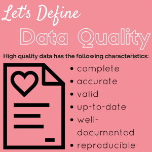 Love Your Data Week, Defining Data Quality