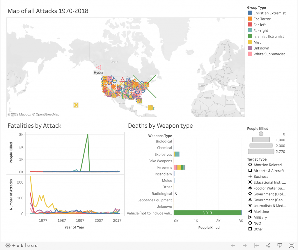 An image of Patrick Bond's winning visualization of terror attacks since 1970